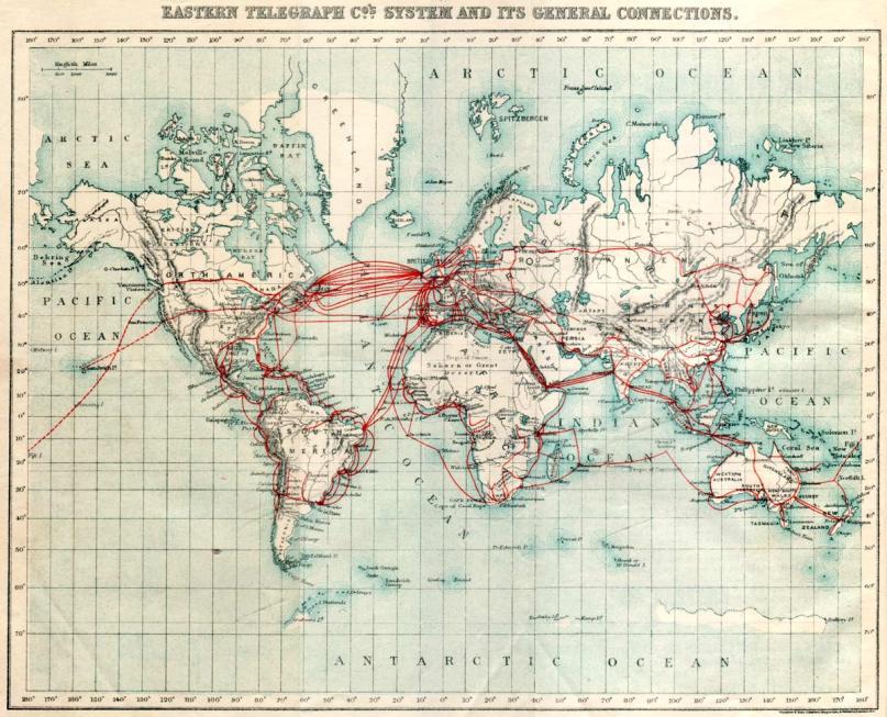 Un mapa de  cables subterráneos por el mundo  - en 1901.