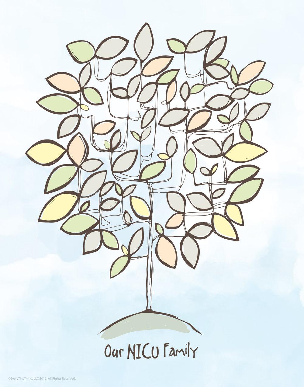 NICU Poster for preemies