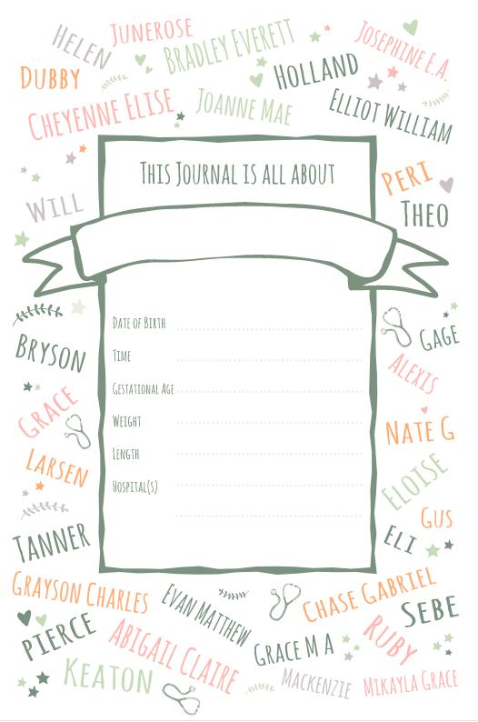 Preemie Journal Baby names