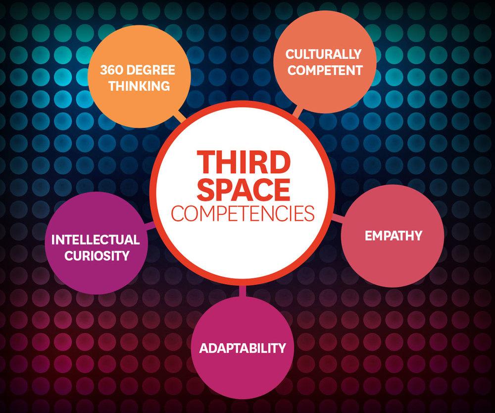 Styles Akira USC Third Space.jpg