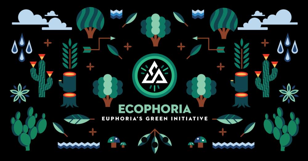 Ecophoria