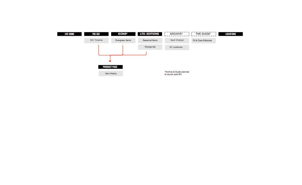 141012_LVC_MAC_0016_LVC_Sitemap.png