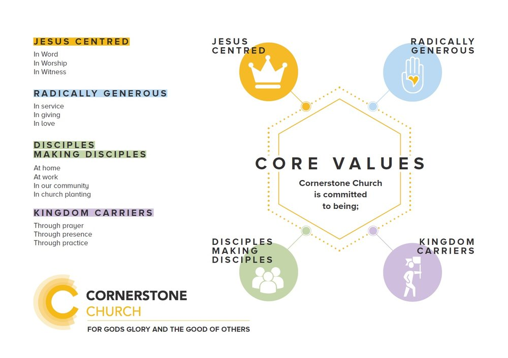 CoreValues.jpg