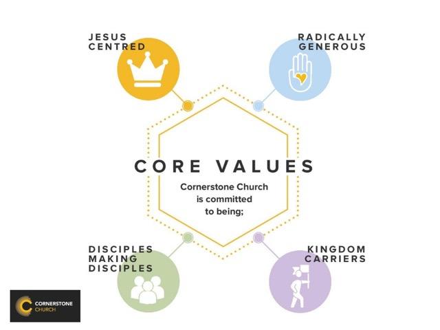 Core+values.jpeg