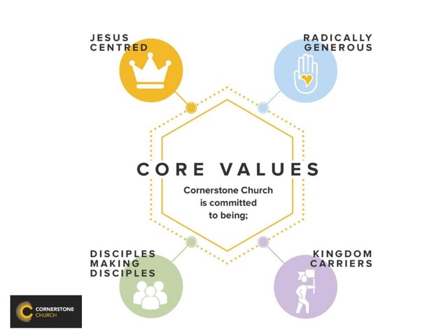 Core+values.jpeg