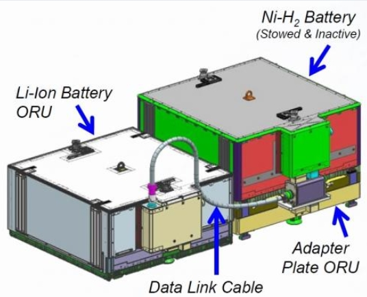 A schematic of the new Li-Ion batteries, the adapter plate and an old H2 battery parked on the adapter.