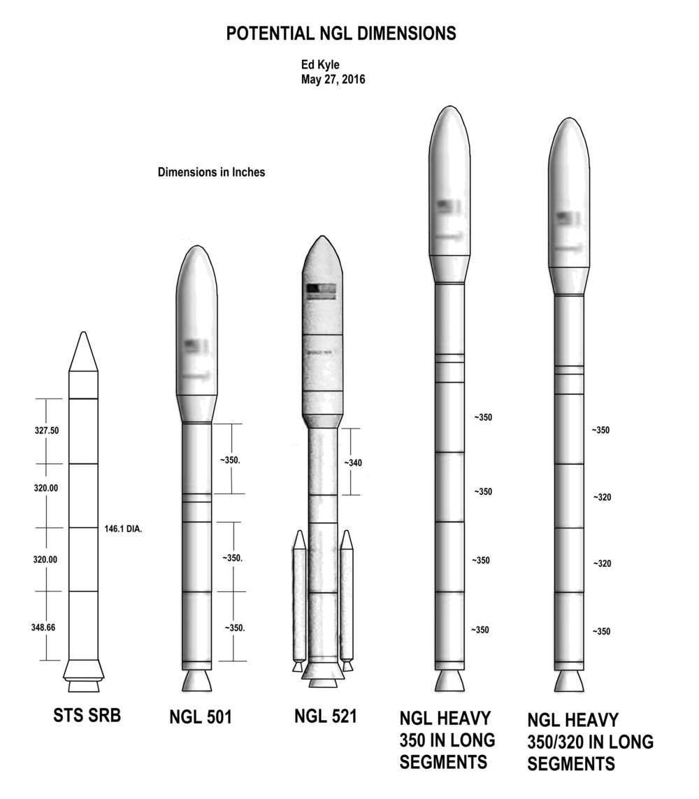 Orbital ATK's Next Gen Launcher lineup, as gleaned from presentation photos