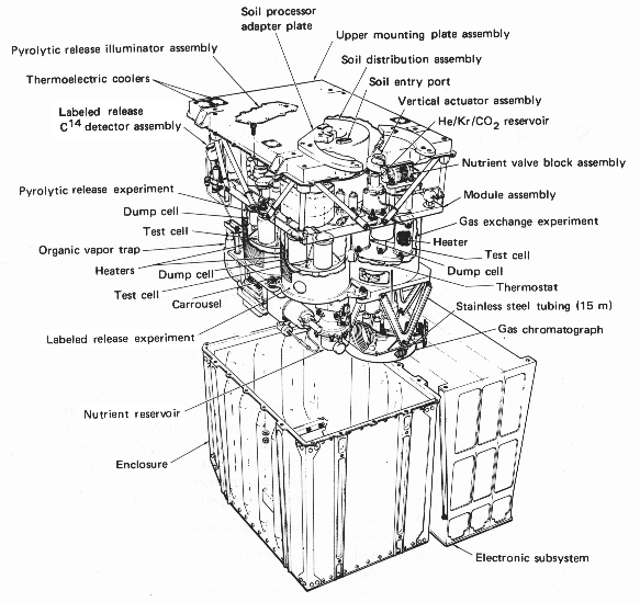 Viking 2's science package