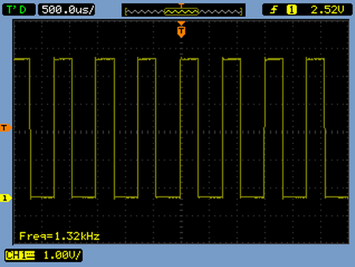 Output from the encoder test (simply running the motor at full speed)
