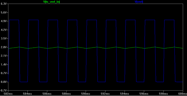 Output signal before and after the filter