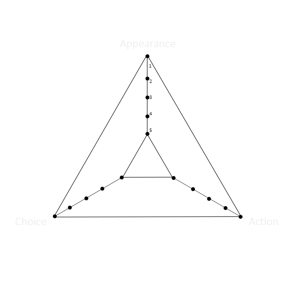 ACA Triangle 2