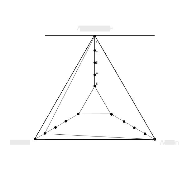 Skyrim ACA Chart