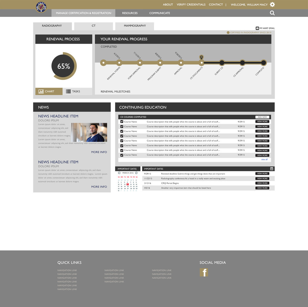 Dashboard Design Mockup