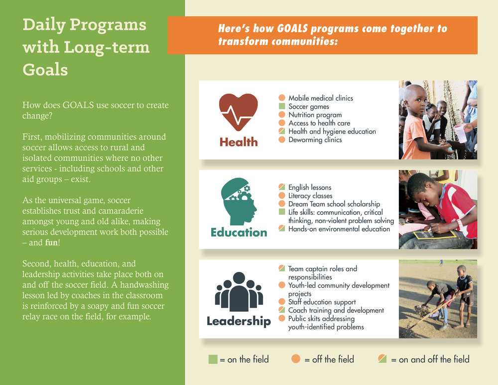 GOALS Haiti annual report