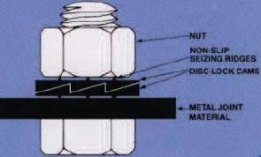 disc-lock-washer-installation-1.jpg