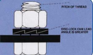 disc-lock-washer-installation-2.jpg