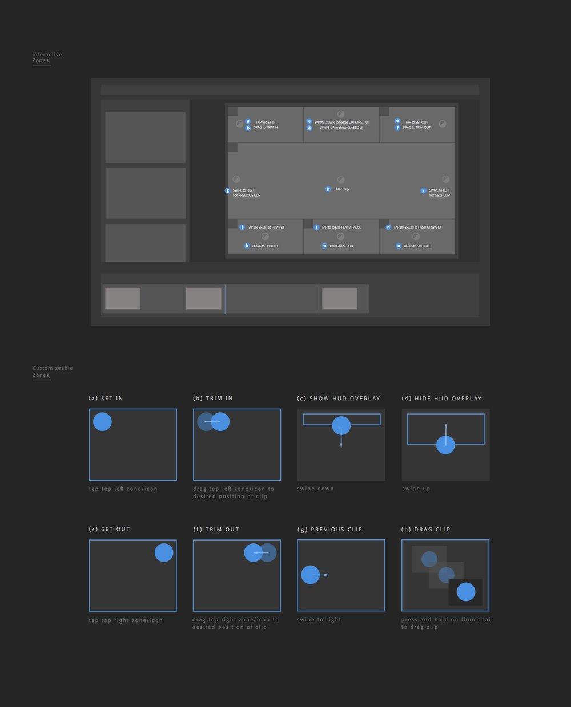 TouchLibrary_3.0.jpg