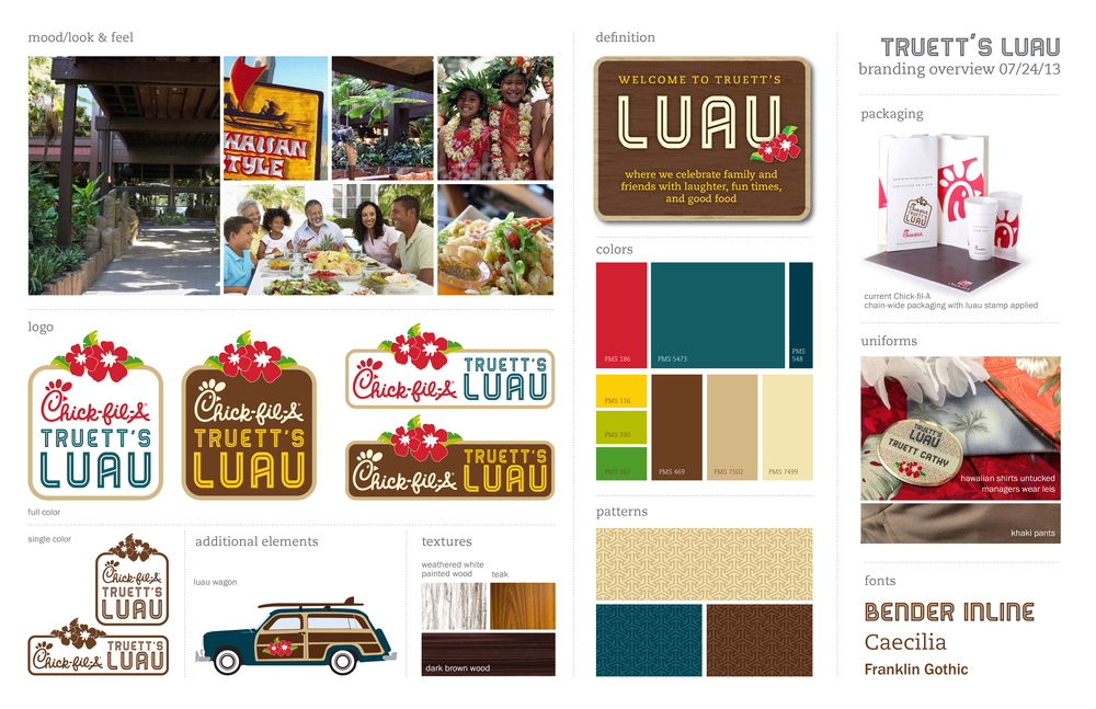 LuauStyleGuide_082213_lo_2page-1.jpg