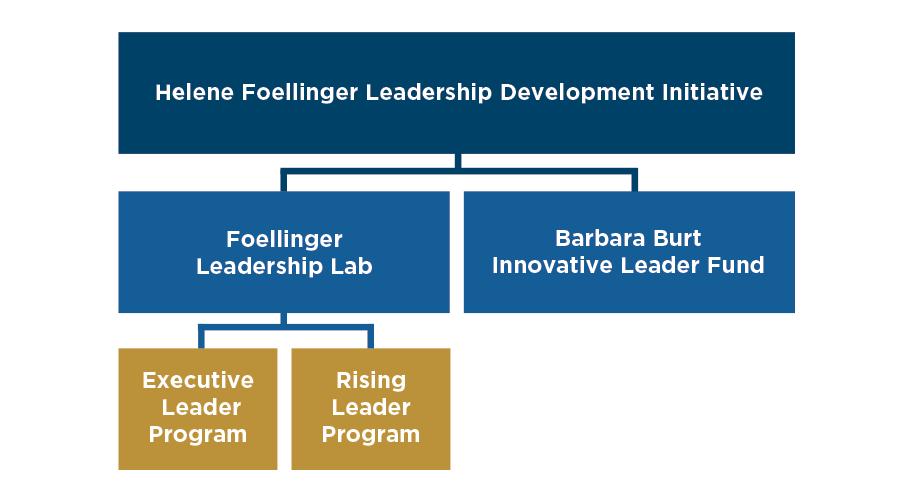 HFLDI-chart.png