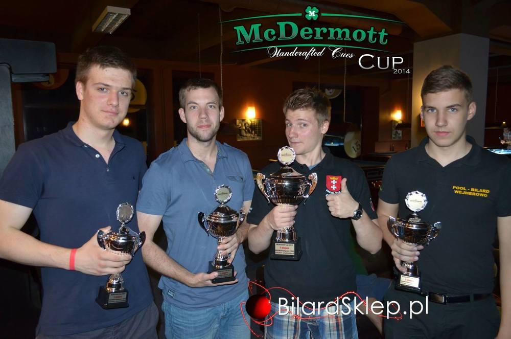 McDermott Cup 2014 w klubie Maximus w Bydgoszczy