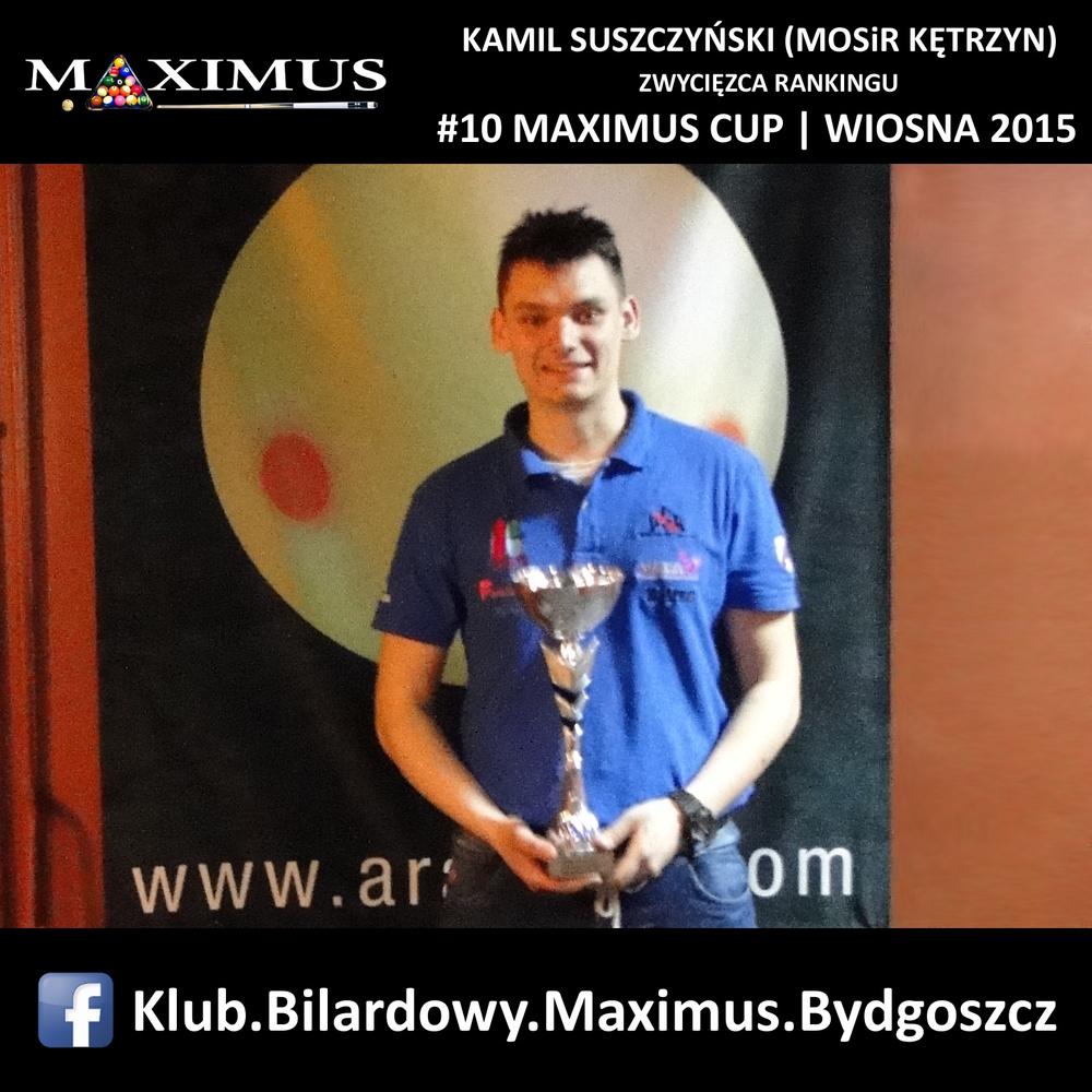 Kamil Suszczyński wygrywa ranking 10 edycji turniejów środowych MAXIMUS CUP 2015.