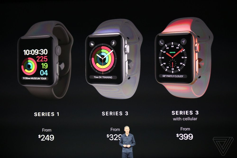 Pricing for new Apple Watch Series 3.