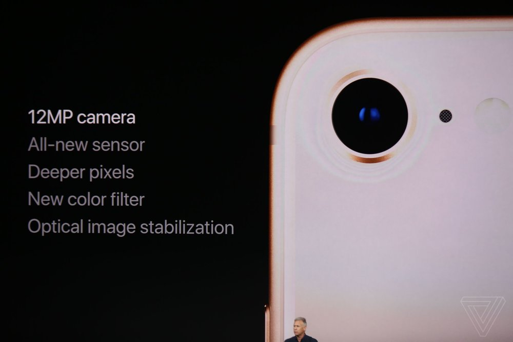 iPhone 8 Camera features