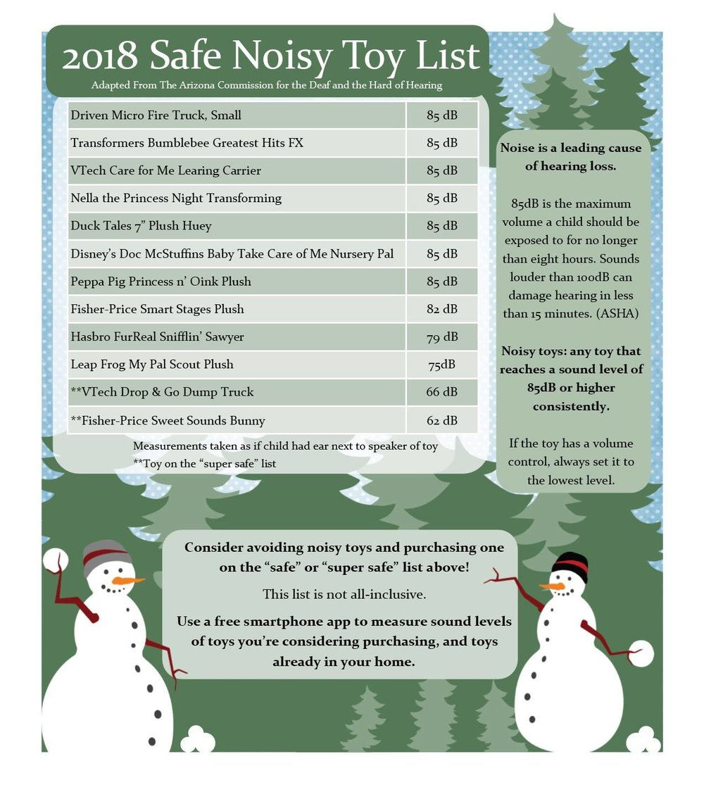 safe noisy toys 2018.jpg