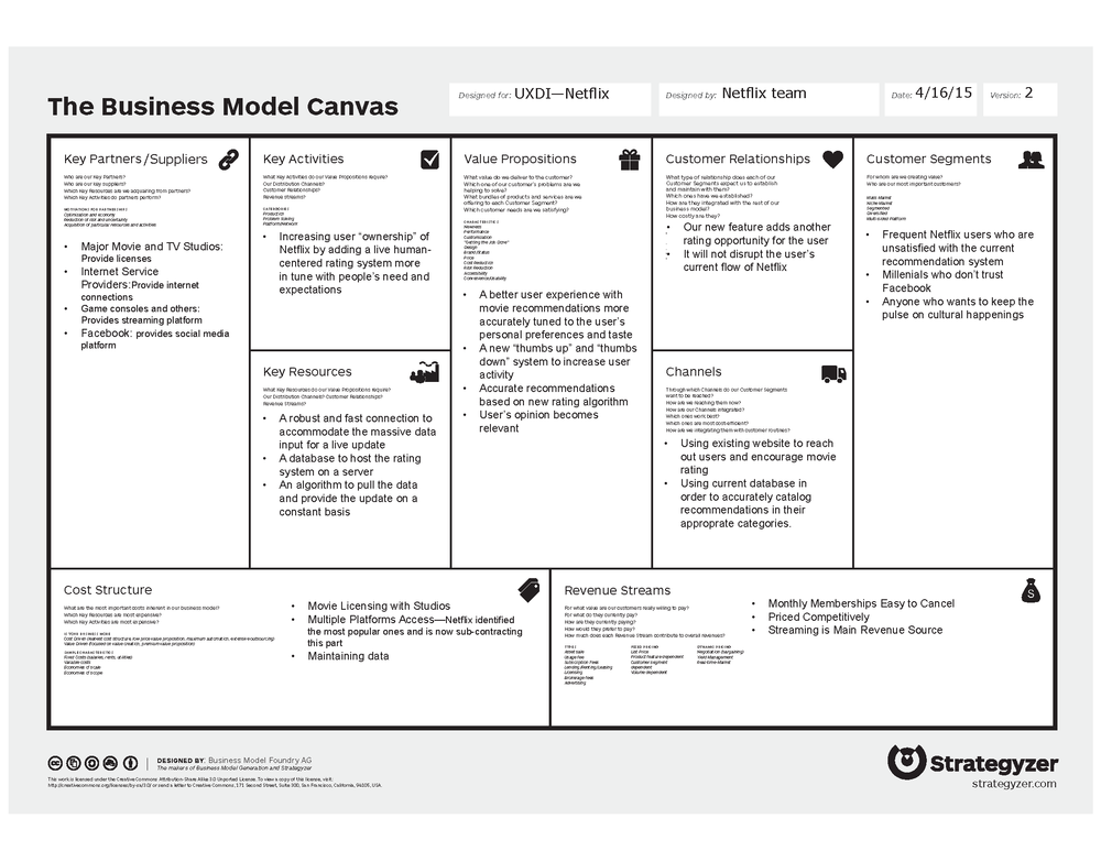 Atbonline business model wikipedia game