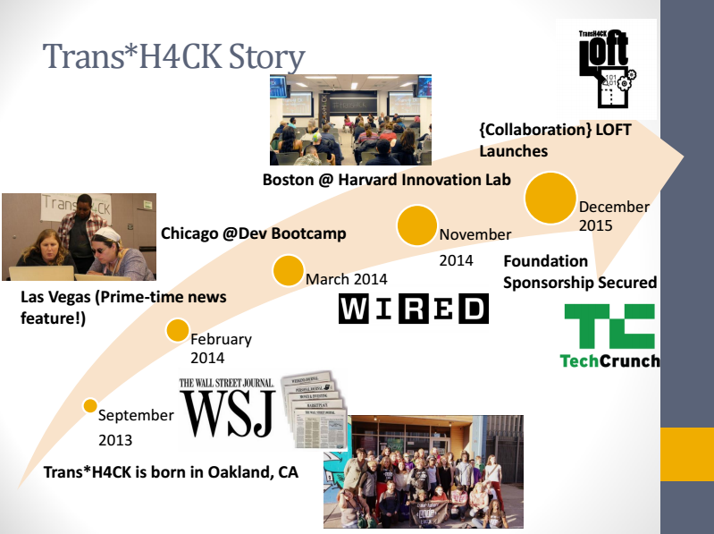 Since our launch in 2013, Trans*H4CK has become the hub for transgender visibility in tech and entrepreneurship. Our hackathon and speaker series has traveled the country fostering visibility for trans* technologists.