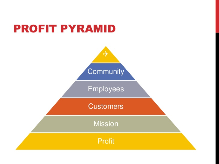 profit-is-why-you-are-in-business-4-728.jpg
