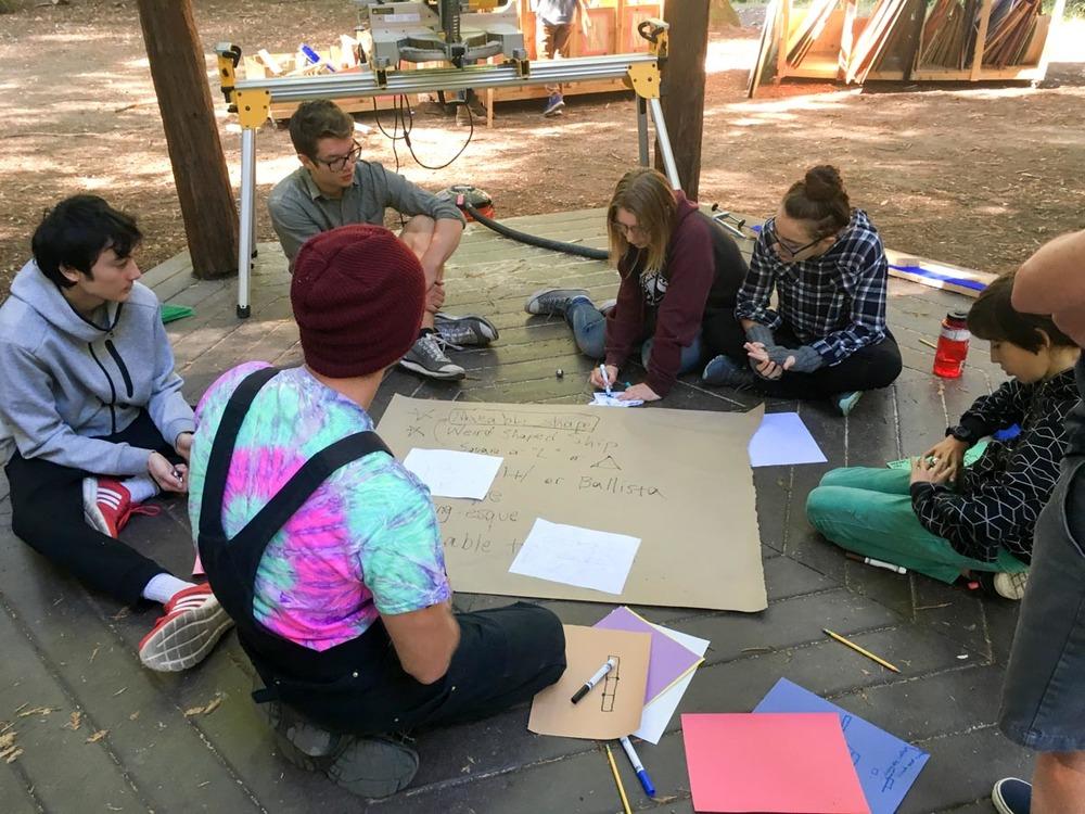 design sessions