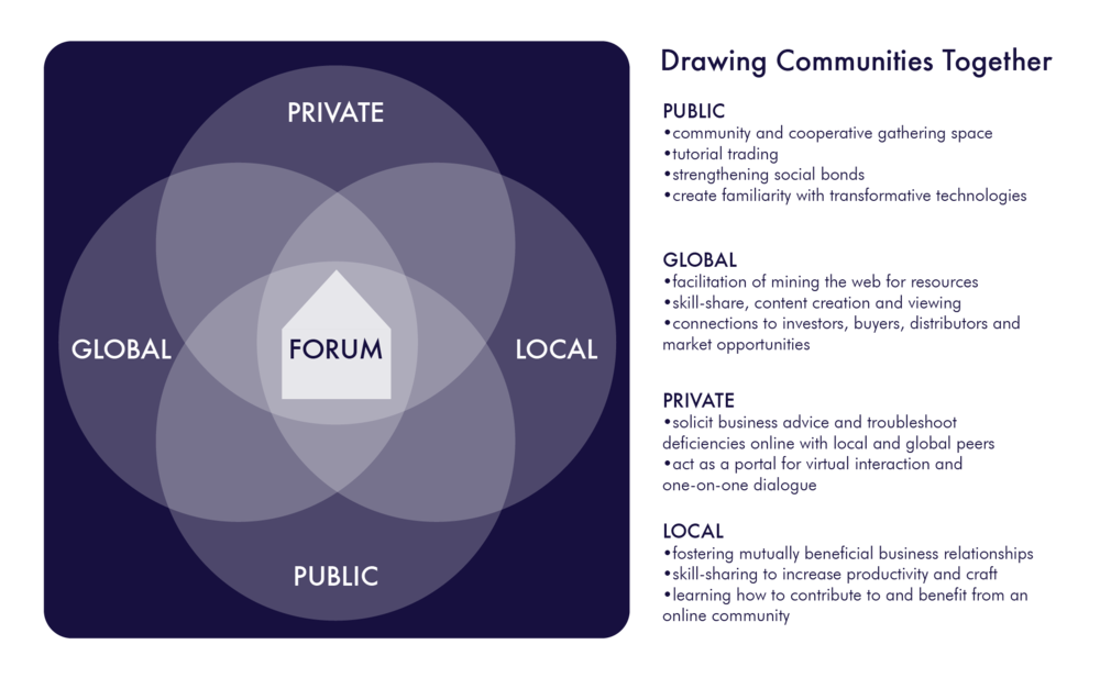 Forum Abstract_web-01.png