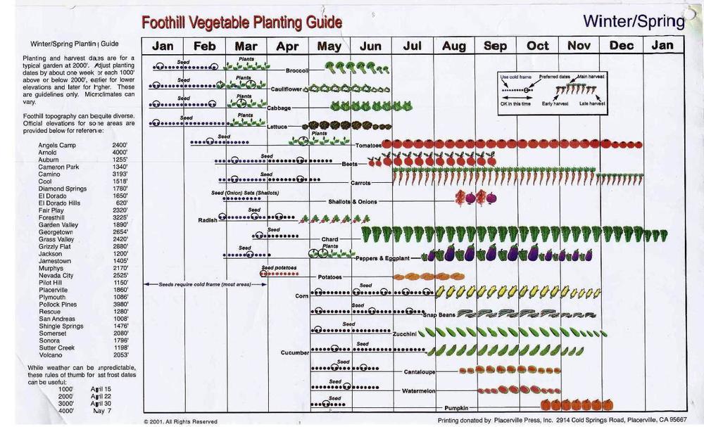 plantingguide1