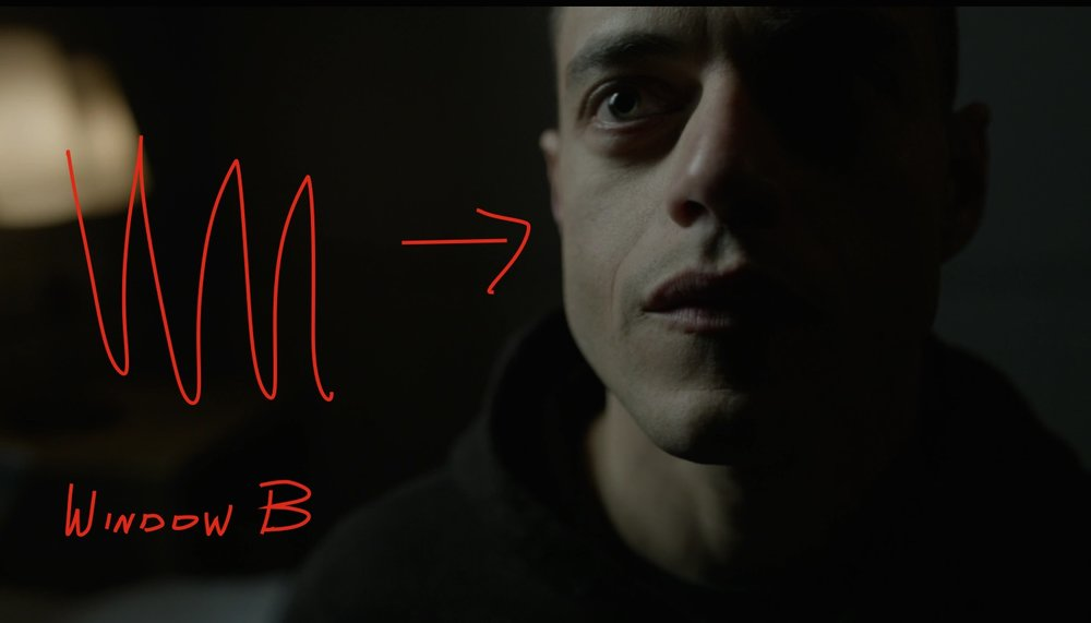 Mr Robot Mike Staniforth Rami Malek