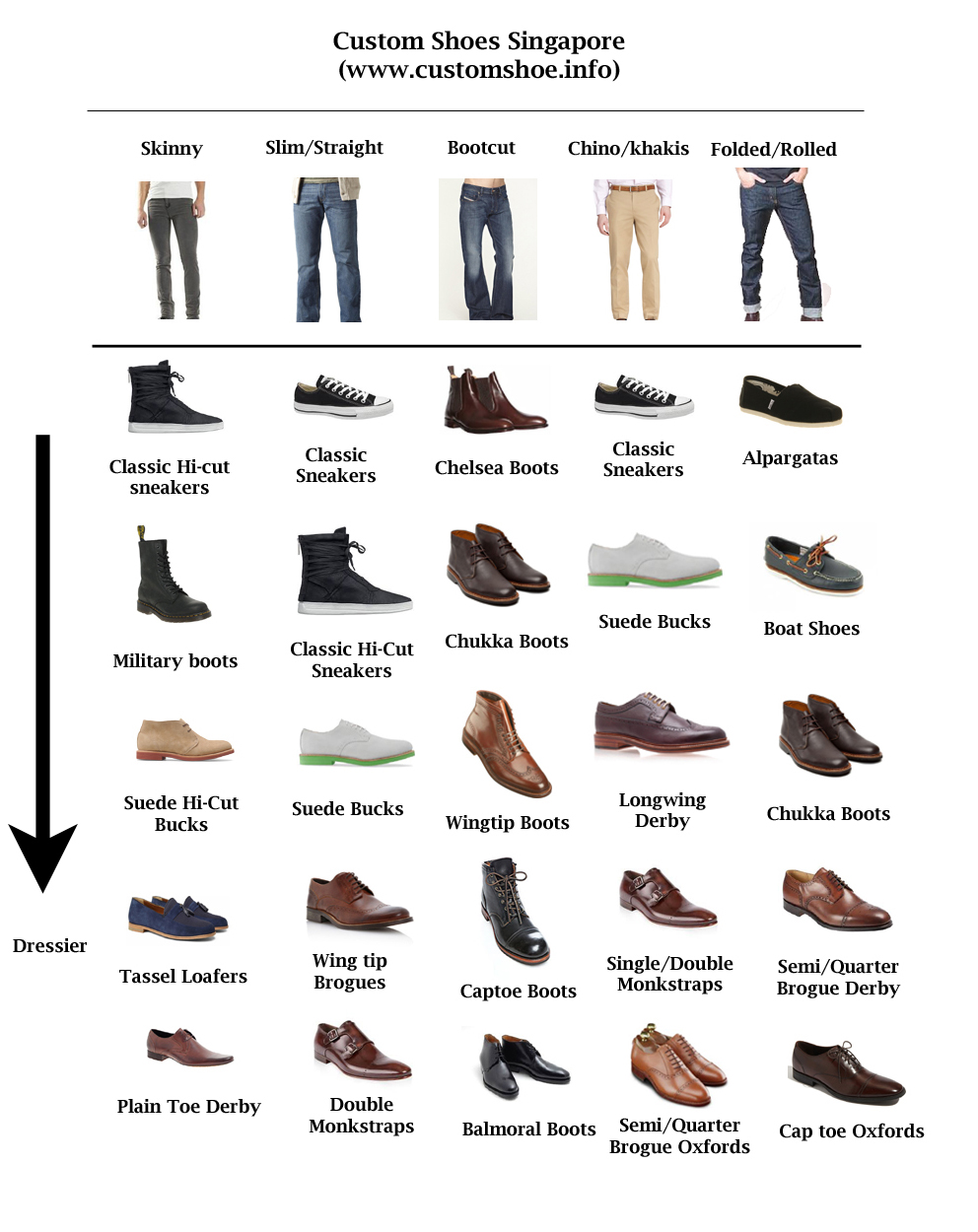 How To Dress Better With Shoes Jeans And Impress The Ladies Custommade