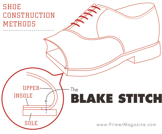 Blakestitch.jpg