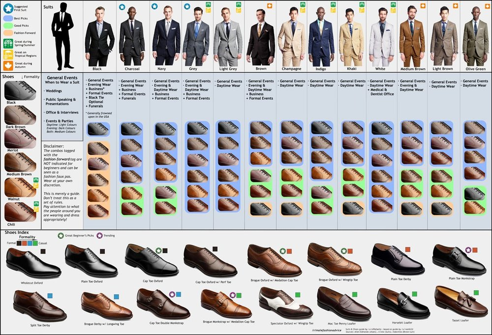 Useful Guide for matching suit with shoes and also the formality of shoes