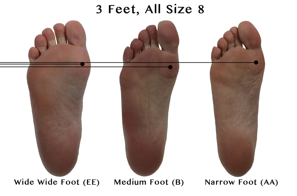 Foot-Comparison-small.jpg