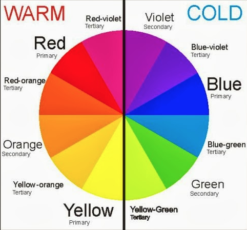 Examples of core colors