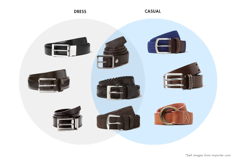 A quick guide on what is casual or dress belt