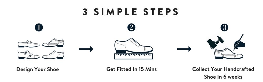 3 SIMPLE STEPS (1).png