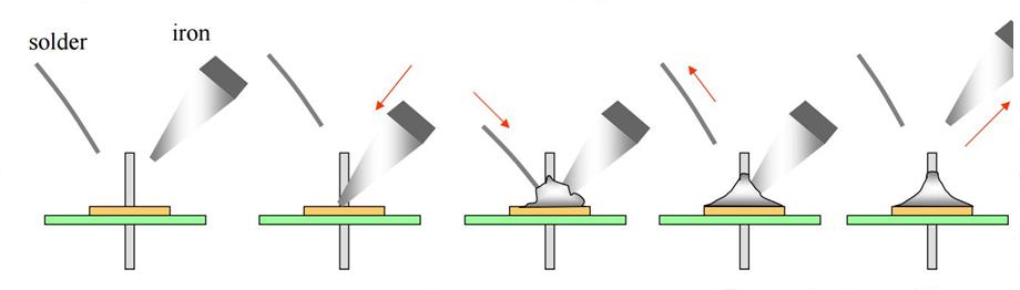 correct-soldering-technique.jpg