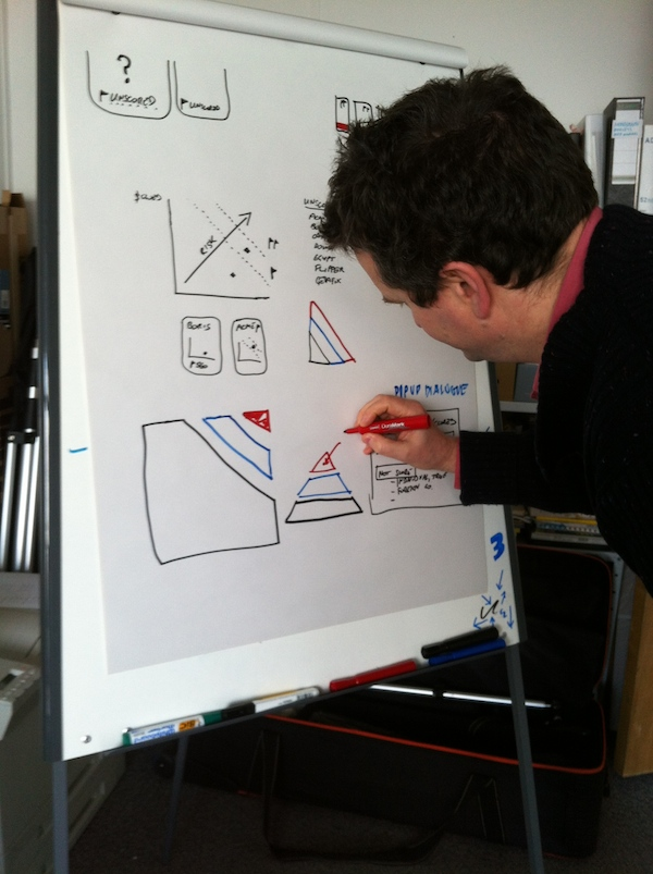 Our Client Jonathan Sketching at the studio. Comlex problems become understood and are solved faster