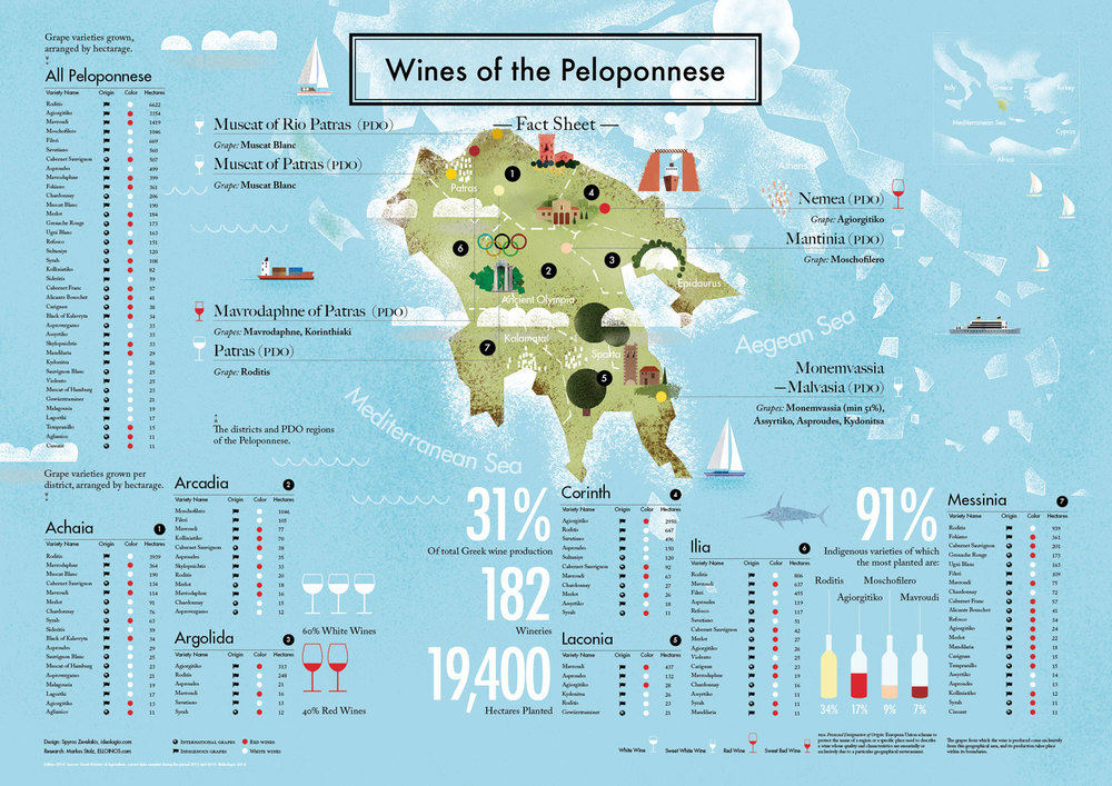 A1 printed wine map of the Peloponese