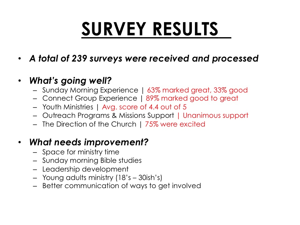 surveyresults.jpg