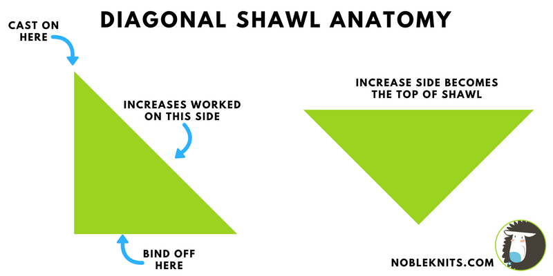 diagonal shawl.png