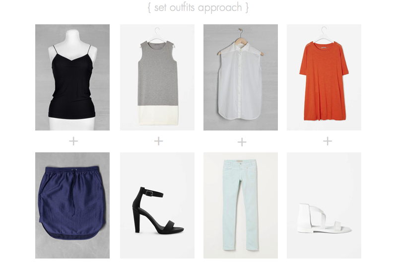 Method Dressing: The Set Outfits Approach