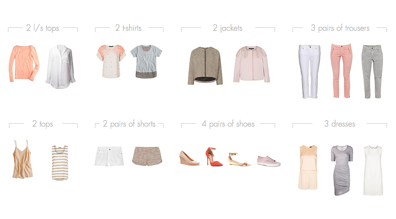20-Piece Capsule Wardrobe for Spring