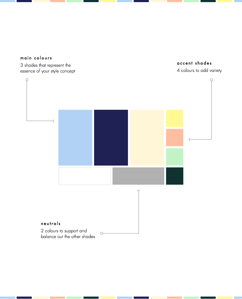 9a8157e5861 How to choose a colour palette for your wardrobe (+ 36 sample palettes)